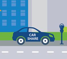 Car or Bike Share